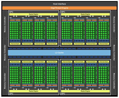 GeForce vs ATI Radeon - アーキテクチャ解説で紐解くDirectX 11 GPUの