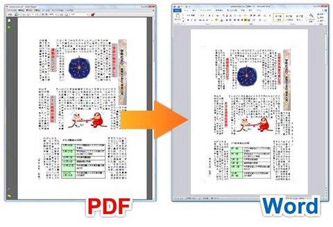 pdf 変換 縦書き word