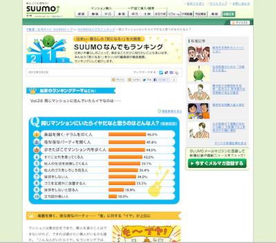 隣の「音」が不快!~「同じマンションに住んでいたらイヤなのは…」-SUUMO