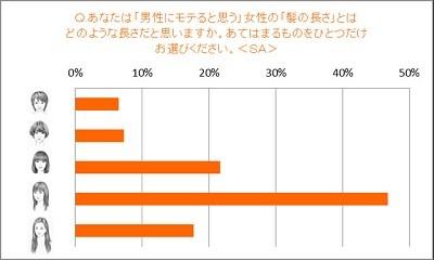出典:http//news.mynavi.jp
