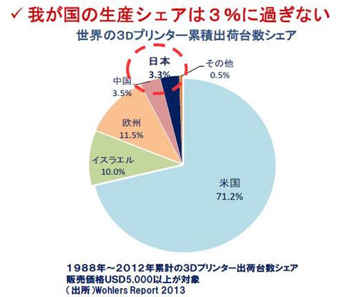 http://news.mynavi.jp/news/2014/02/24/080/images/001.jpg