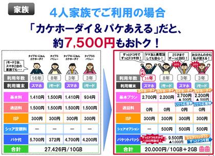 家族まとめて割   キャンペーン・特典   NTTドコモ
