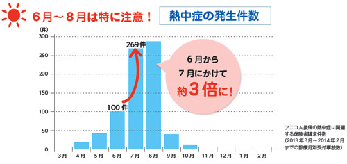 http://news.mynavi.jp/news/2014/06/19/272/images/002.jpg