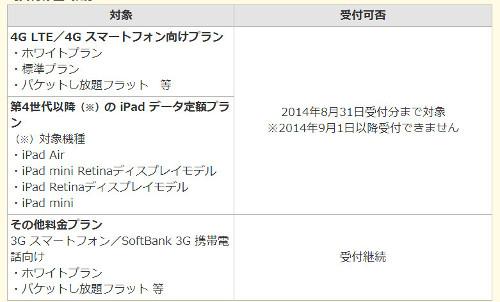 ソフトバンク、「ホワイトプラン」の新規受付を8月31日に終了