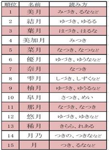 特撮関連人名一覧 - JapaneseClass.jp