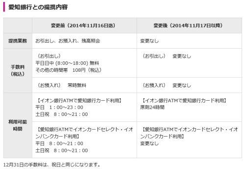 愛知 銀行 atm 時間