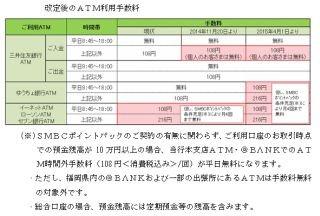 横浜 銀行 atm 営業 時間