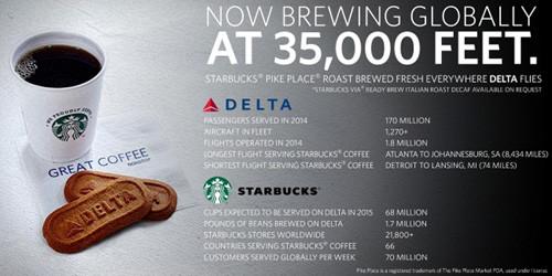 デルタ航空、全路線でスターバックスを無料提供