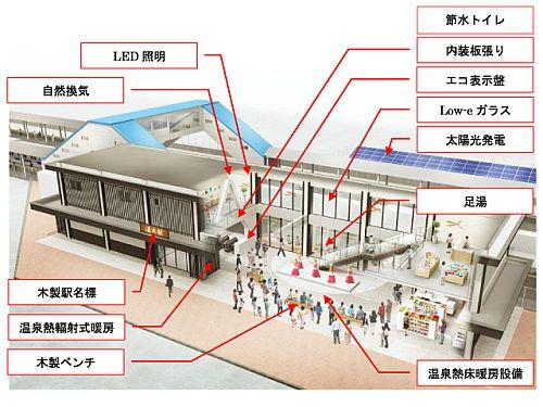 JR東日本、常磐線湯本駅3/29リニューアル