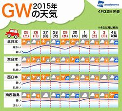 東京都に雨は降る? 2015年ゴールデンウィークの10日間天気予報発表