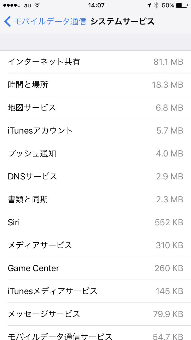 Iphone11 データ 使用 量