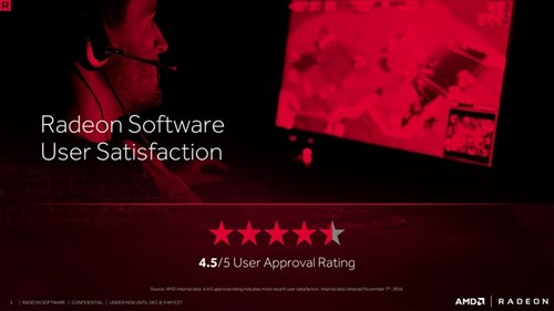 Radeon Software Crimson ReLive Editionを試す - 性能改善と省