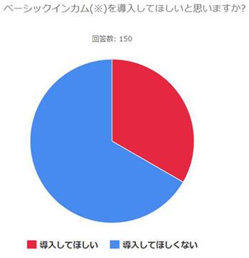 http://news.mynavi.jp/news/2017/03/15/066/images/001.jpg