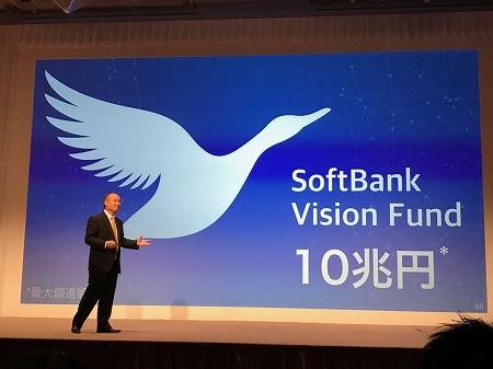 「ソフトバンクビジョンファンド」の画像検索結果