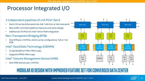 新Xeonで何が変わったか - 内部構造を解説 (3) Throughput Computingへ