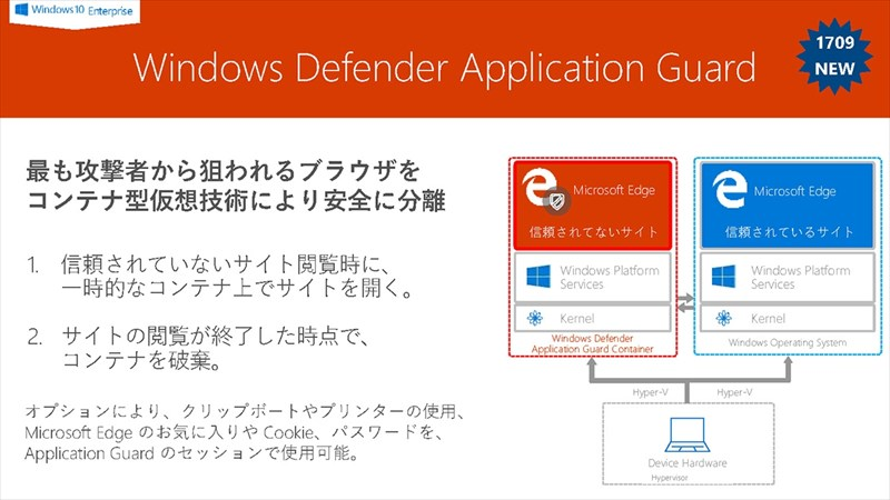 Windows Defender Application Guardの概要