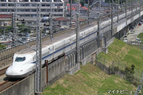 鉄道安全装置法
