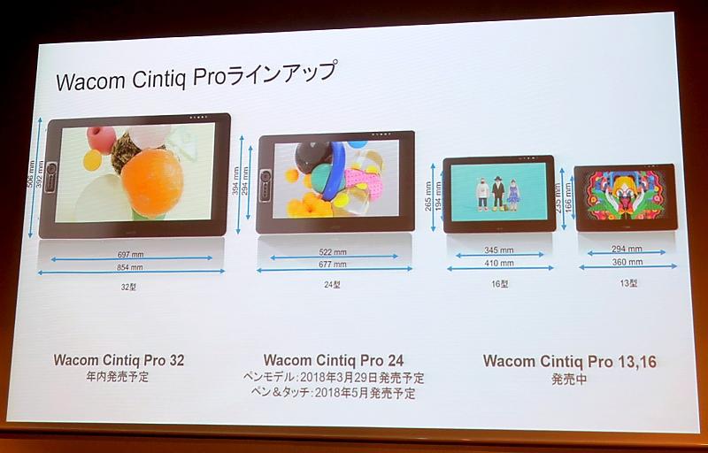 ワコム、Cintiq Pro 24、Cintiq Pro Engine
