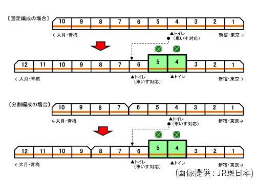 https://news.mynavi.jp/article/20180403-chuolinegreen/images/003.jpg