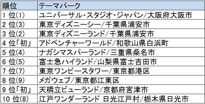 大阪の都市計画について語るスレ Part110 YouTube動画>9本 ->画像>141枚
