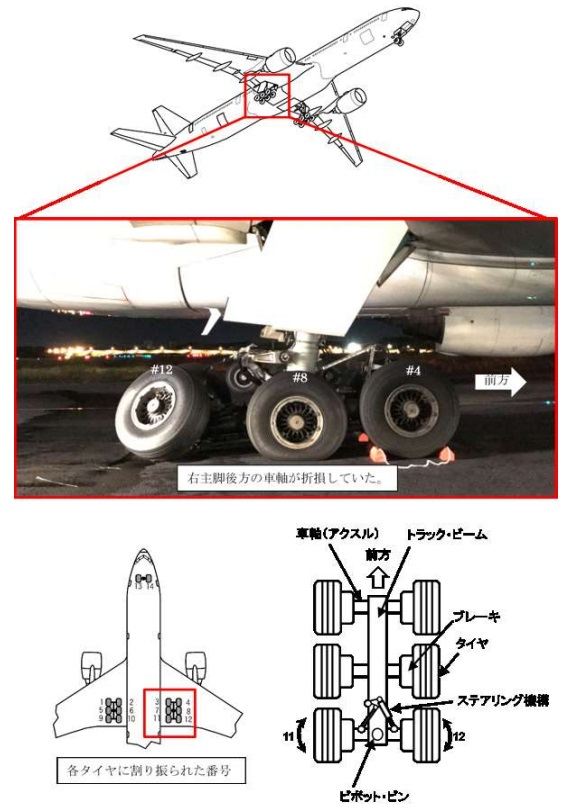 大韓航空機の重大インシデント、調査報告公表--主脚折損で成田誘導路に停止