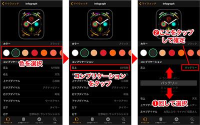 アップル ウォッチ コンプ リケーション