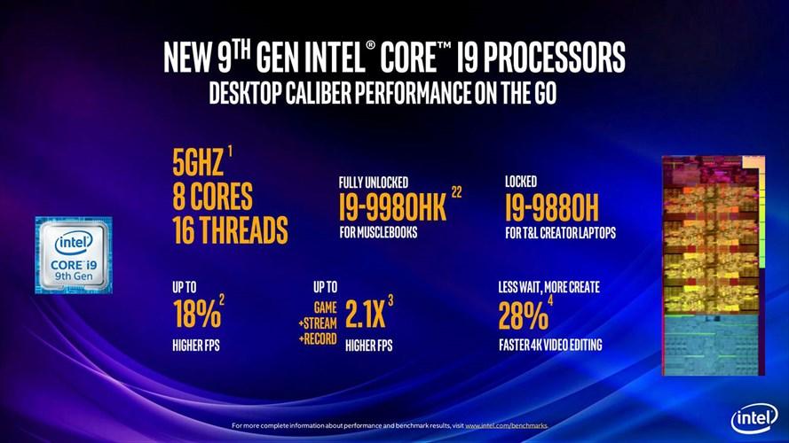 7f47d75798 Photo02:18%のFPS向上は、Core i9-8950HKとCore i9-9980HKで、Hitman 2 FPS  Workloadを実行した場合の性能差だそうである. このノートPC向け第9世代Coreプロセッサ ...