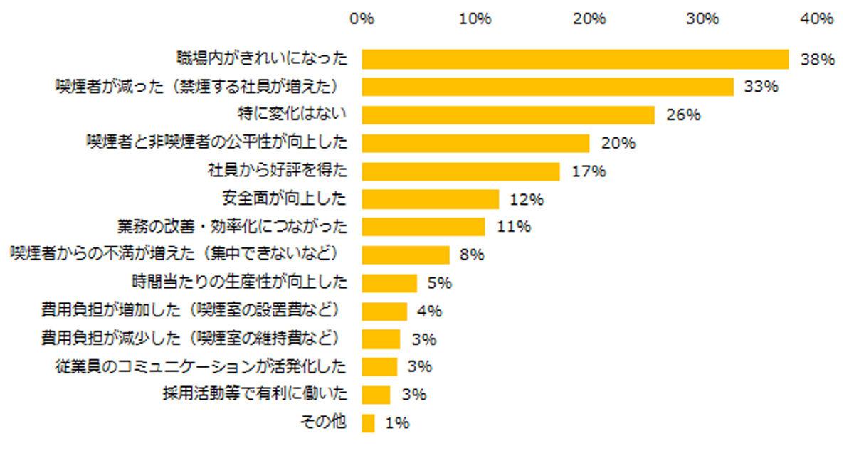 https://news.mynavi.jp/article/20191125-928285/images/003.jpg
