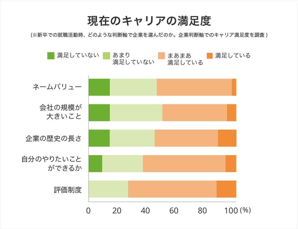 Photo of What are the characteristics of youth with high career satisfaction?