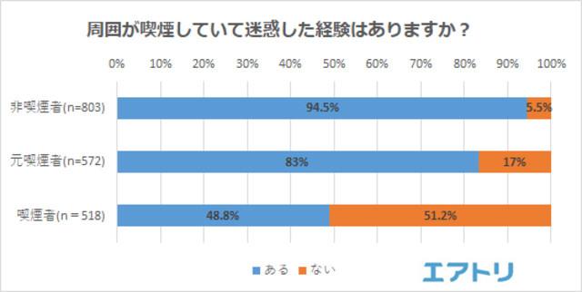 https://news.mynavi.jp/article/20200219-977355/images/001.jpg
