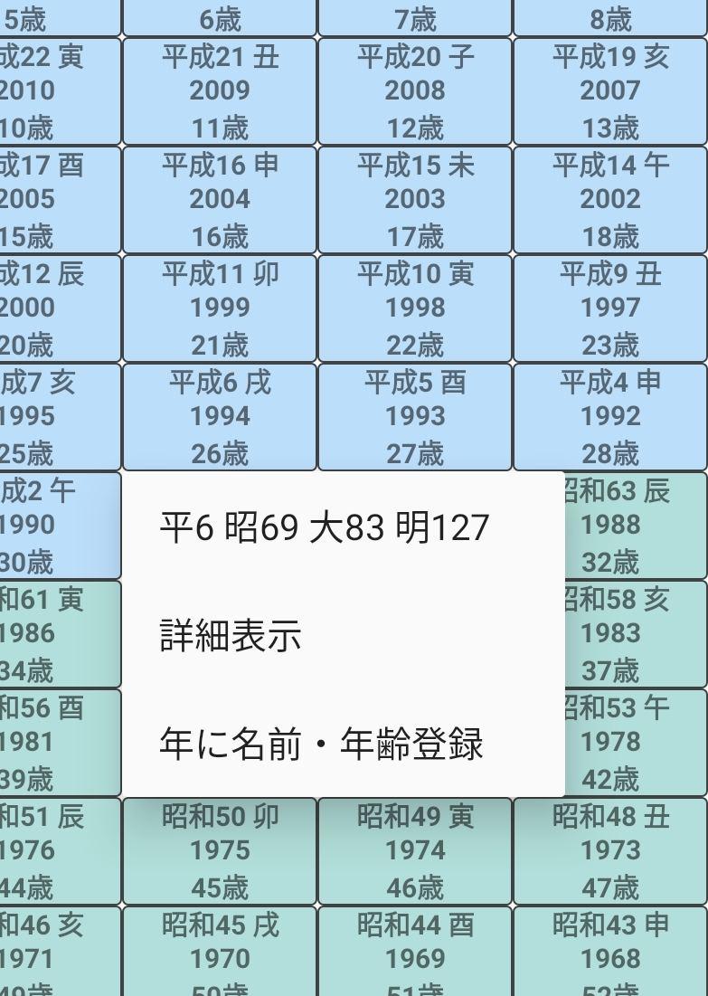 43 年 西暦 昭和