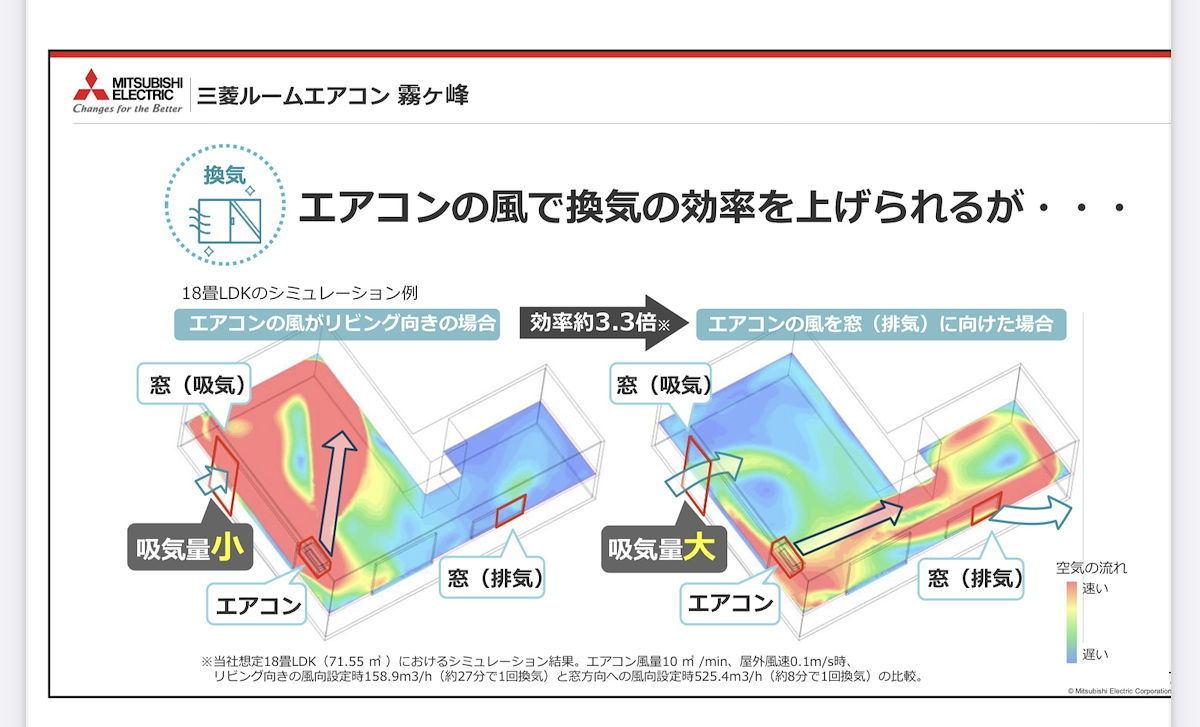 流れ 風 シミュレーション の