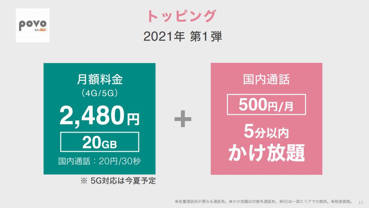料金 比較 2021 携帯