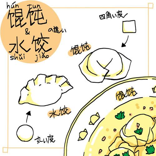 中国グルメ図鑑3 中国のワンタンは日本のワンタンとこう違う マイ