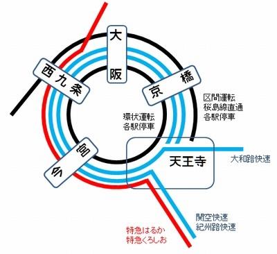 列車ダイヤを楽しもう(23) 大阪環状線は複雑怪奇、快速も特急も走っている | マイナビニュース