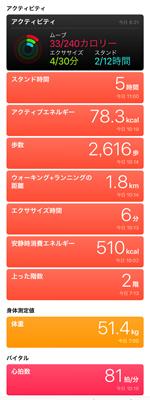 002 - アップル、デジタルヘルス市場に注力