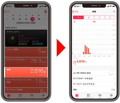 003 - アップル、デジタルヘルス市場に注力