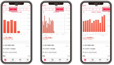 004 - アップル、デジタルヘルス市場に注力