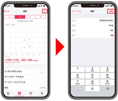 009 - アップル、デジタルヘルス市場に注力