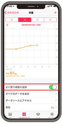 011 - アップル、デジタルヘルス市場に注力