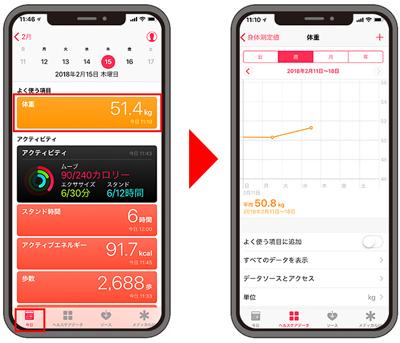 012 - アップル、デジタルヘルス市場に注力