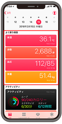 013 - アップル、デジタルヘルス市場に注力