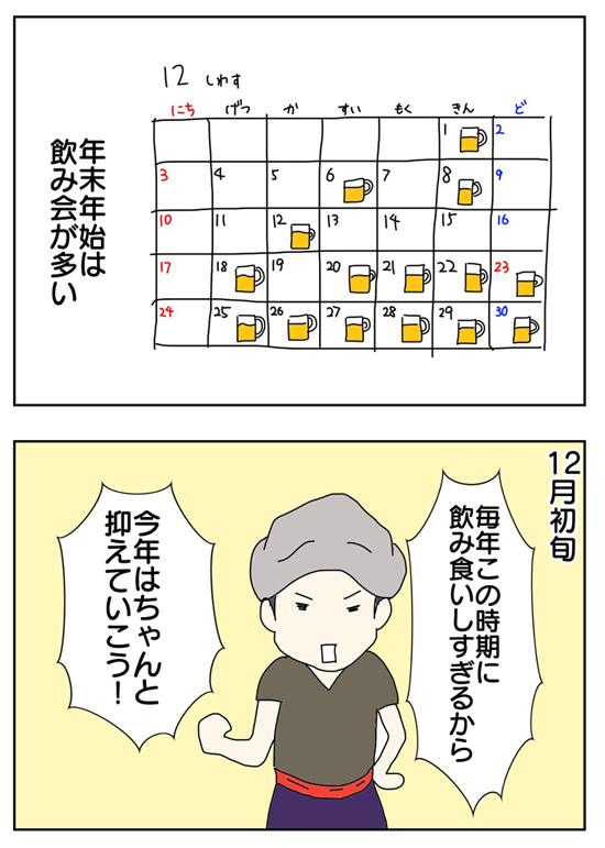 漫画連載「アラサーからのダイエット飯」のワンシーン