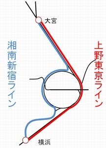 東京 路線 上野 図 ライン