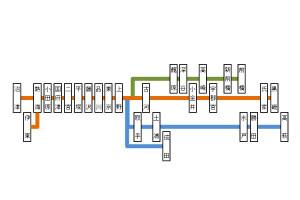 鉄道トリビア (296) 上野東京ライン、最長距離普通列車は268.1kmを4時間48分で走る!