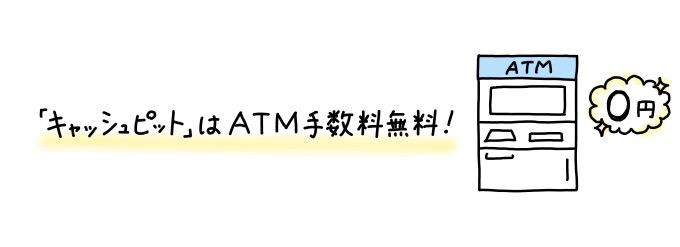 常陽銀行のカードローン「キャッシュピット」のATMは利用手数料が無料