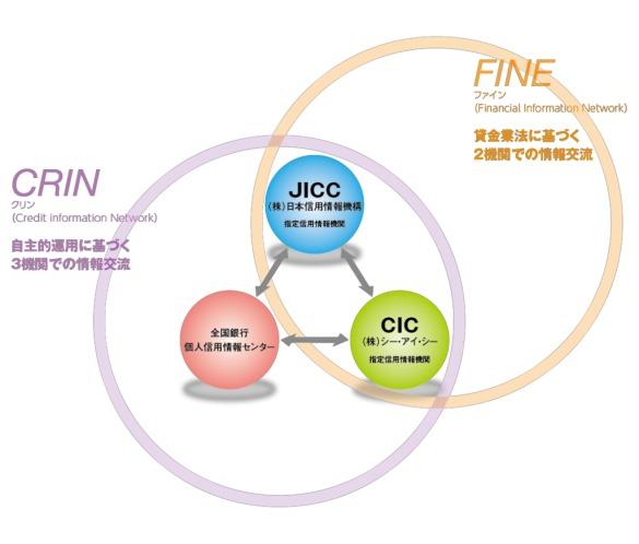 CRIN説明画像