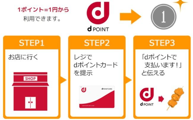 1ポイント1円利用可能説明画像