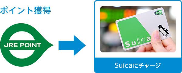 Suica説明画像