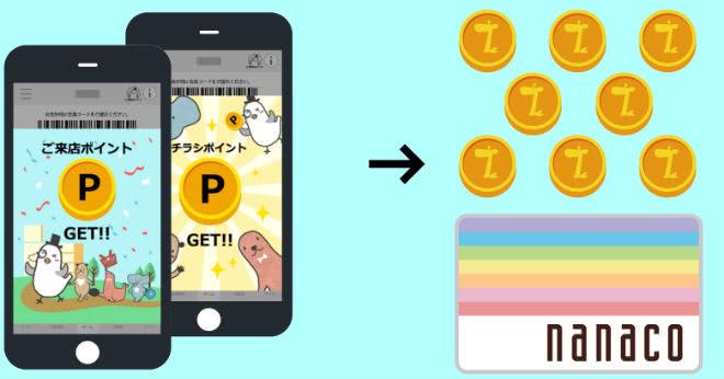 イトーヨーカドーアプリ説明画像